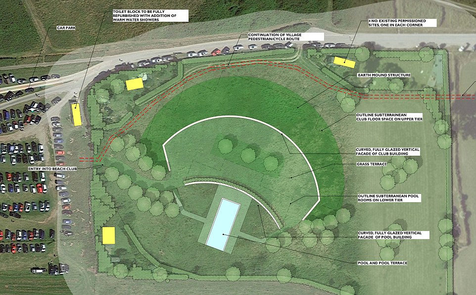 plan for a beach club in zealands field, Bantham